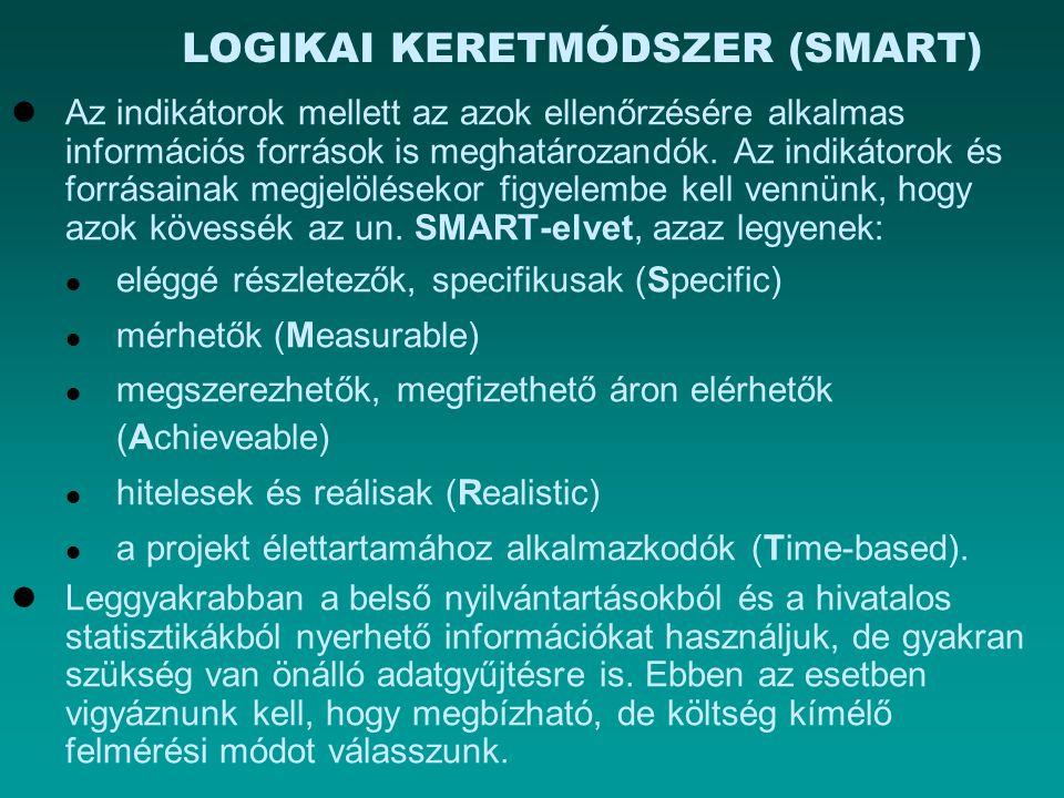 LOGIKAI KERETMÓDSZER (SMART)
