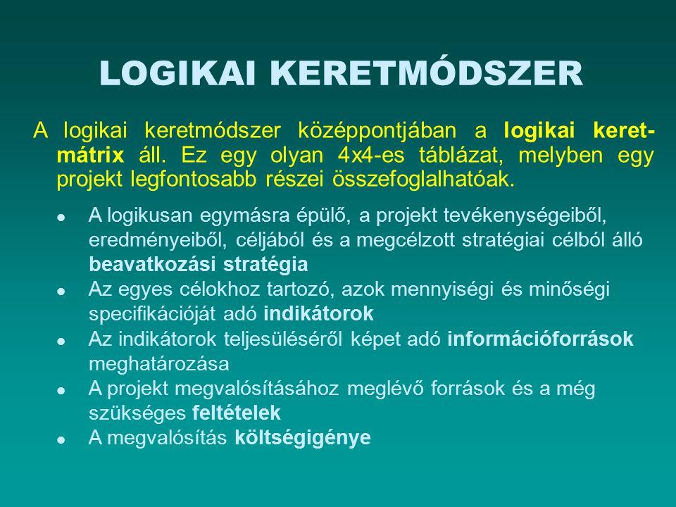 LOGIKAI KERETMÓDSZER