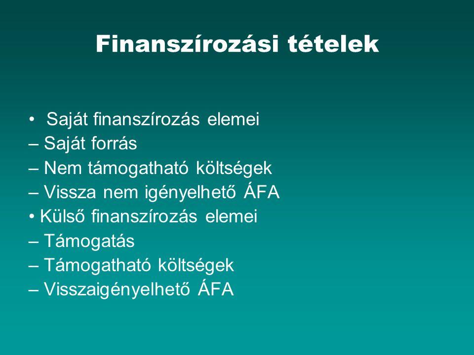 Finanszírozási tételek