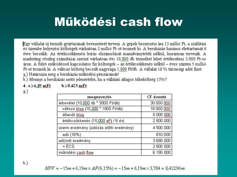 Működési cash flow