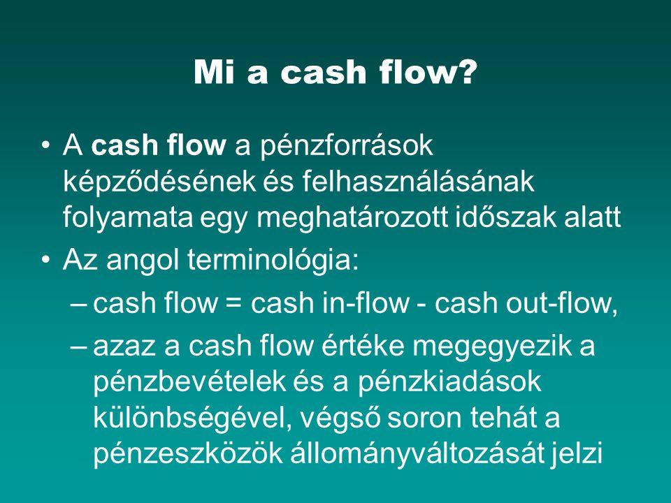 Mi a cash flow A cash flow a pénzforrások képződésének és felhasználásának folyamata egy meghatározott időszak alatt.