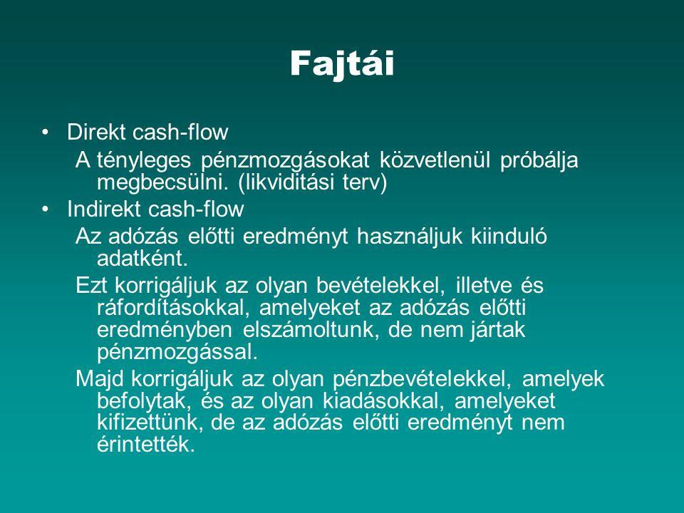 Fajtái Direkt cash-flow