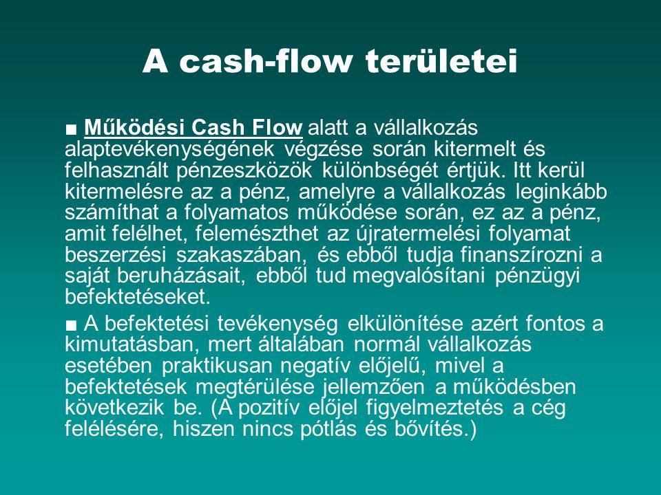 A cash-flow területei