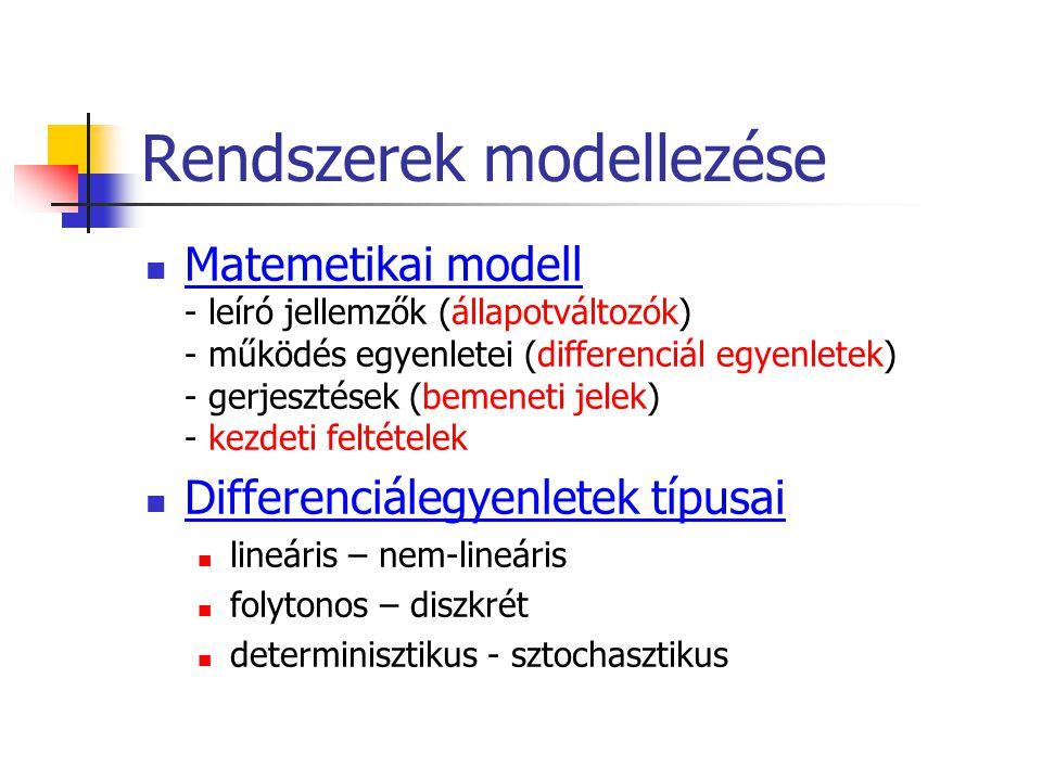 Rendszerek modellezése