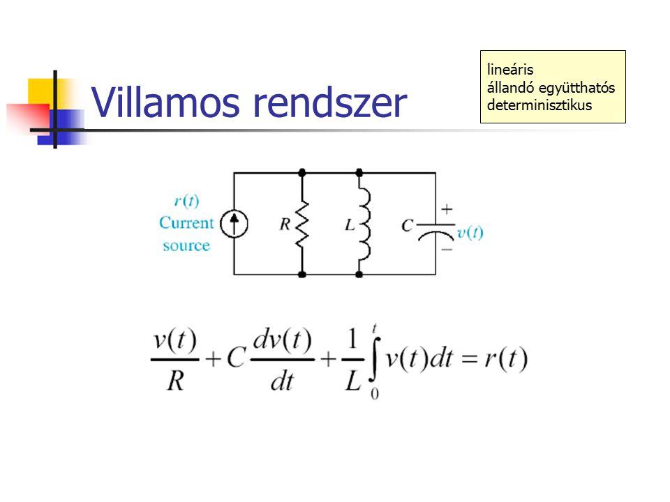 Villamos rendszer lineáris állandó együtthatós determinisztikus