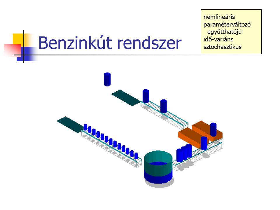 Benzinkút rendszer nemlineáris paraméterváltozó együtthatójú