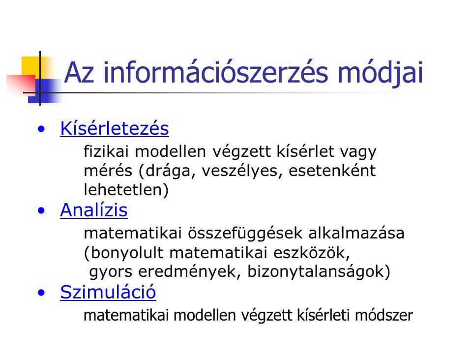 Az információszerzés módjai