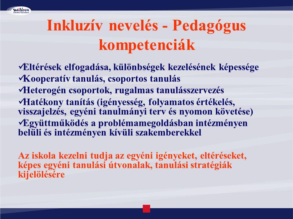 Inkluzív nevelés - Pedagógus kompetenciák