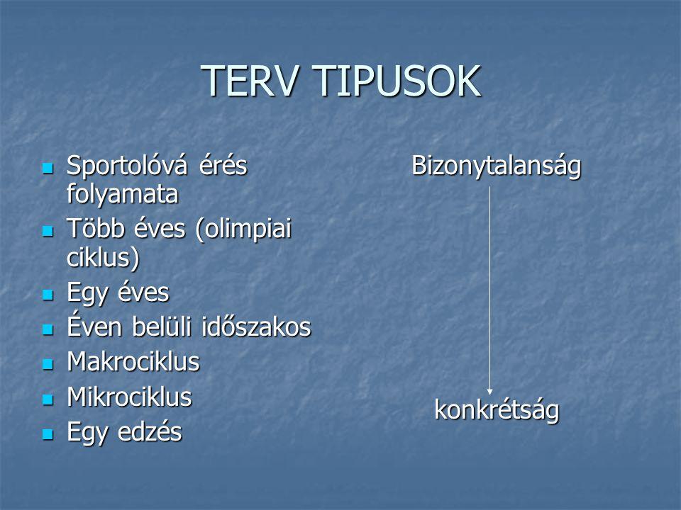 TERV TIPUSOK Sportolóvá érés folyamata Több éves (olimpiai ciklus)