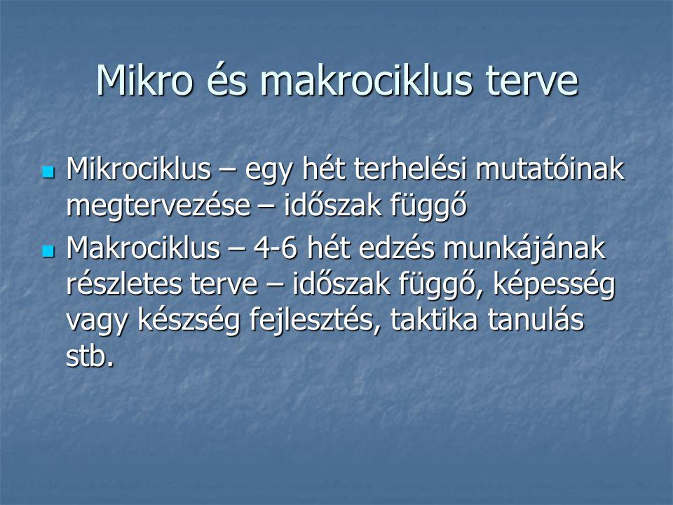 Mikro és makrociklus terve