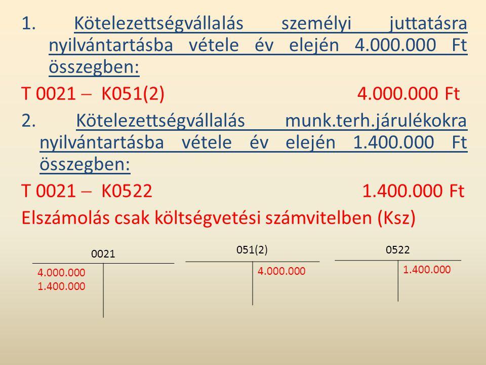 Elszámolás csak költségvetési számvitelben (Ksz)