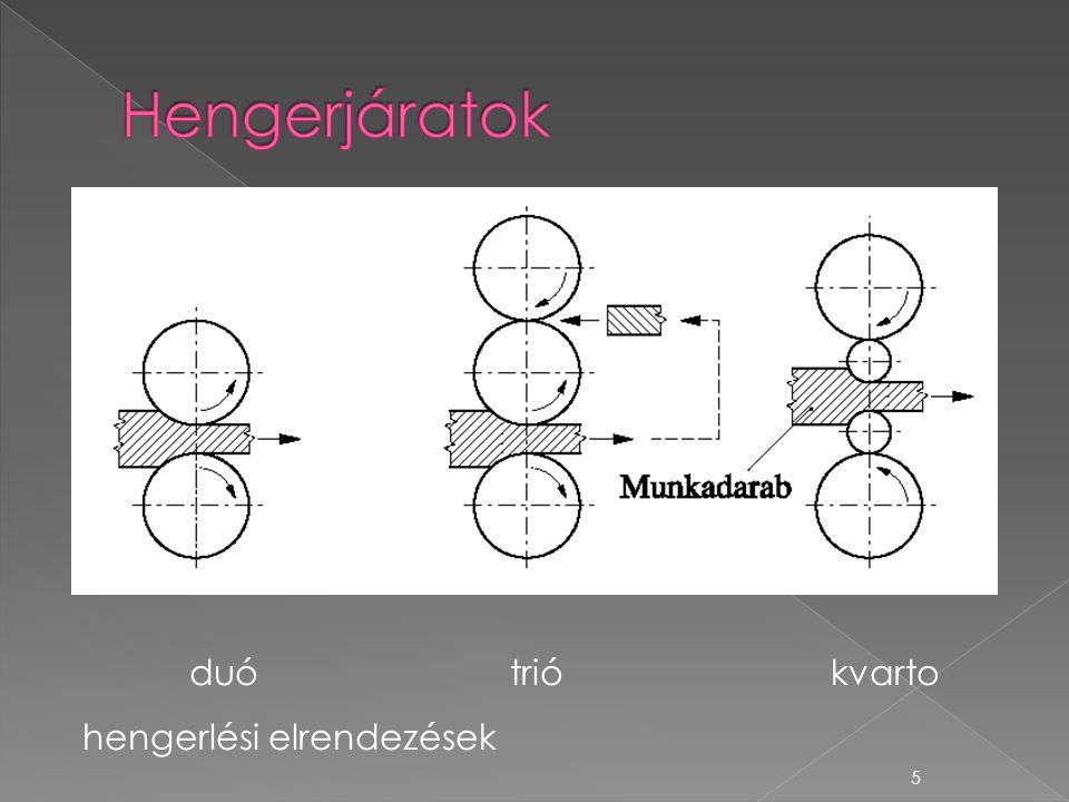 Hengerjáratok duó trió kvarto hengerlési elrendezések