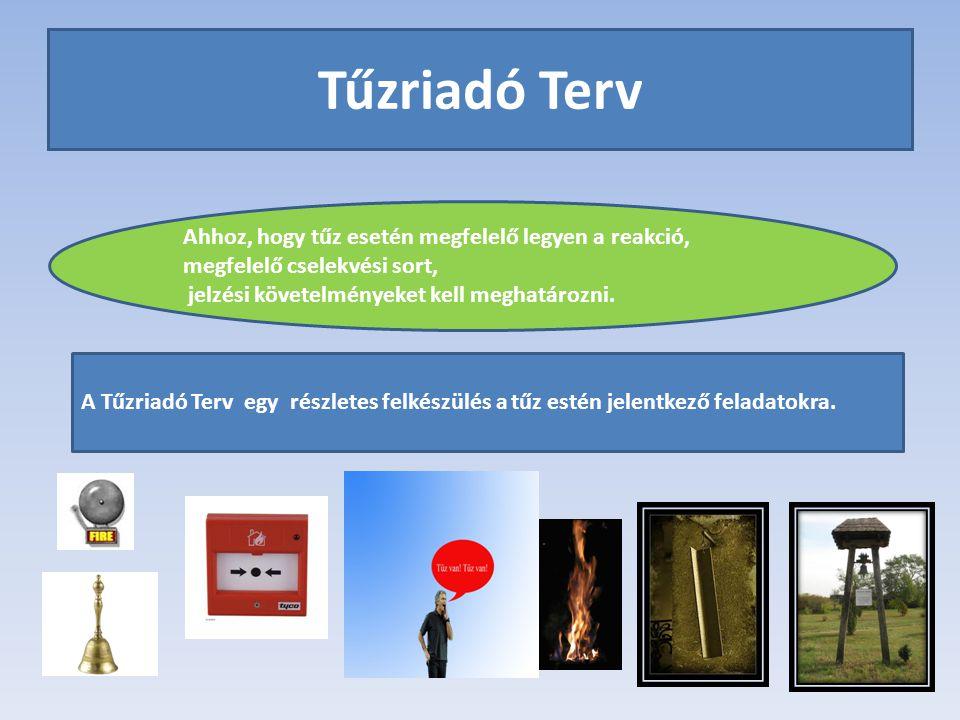 Tűzriadó Terv Ahhoz, hogy tűz esetén megfelelő legyen a reakció, megfelelő cselekvési sort, jelzési követelményeket kell meghatározni.