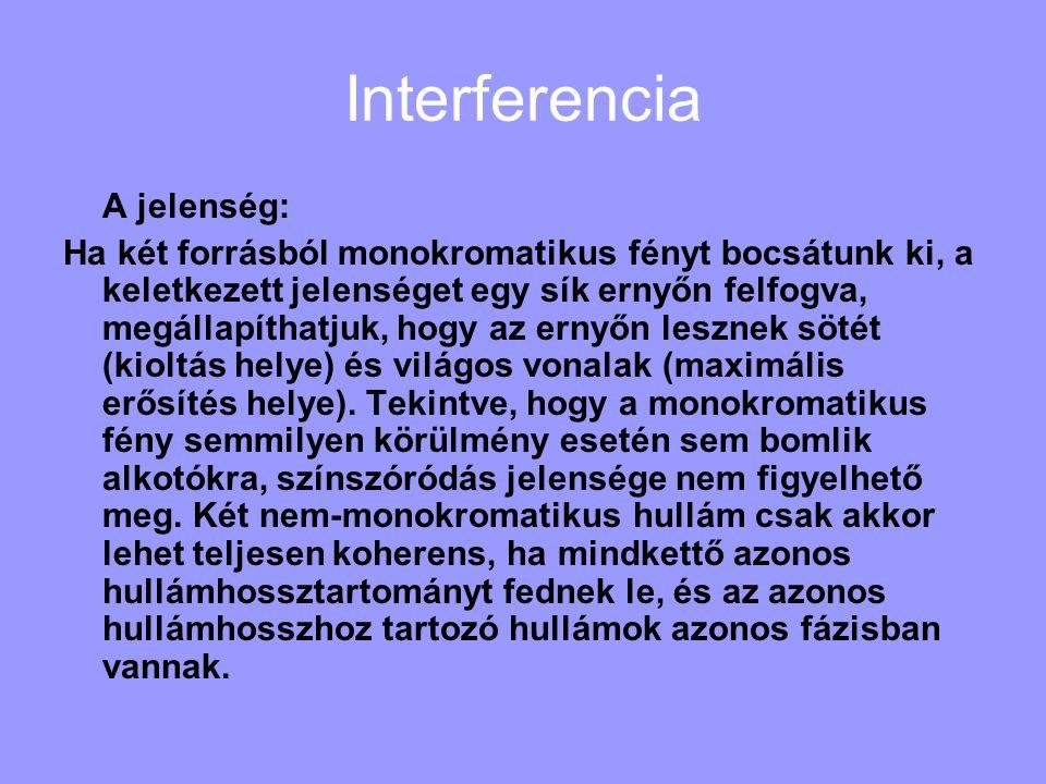 Interferencia A jelenség: