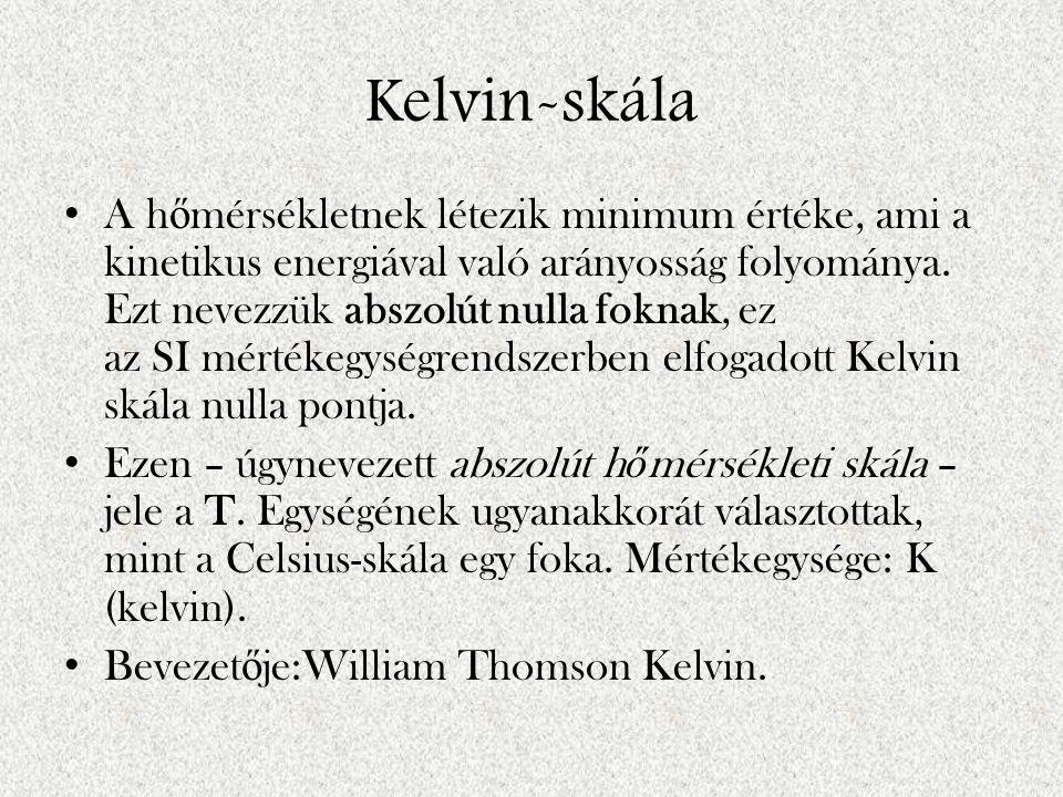 Kelvin-skála