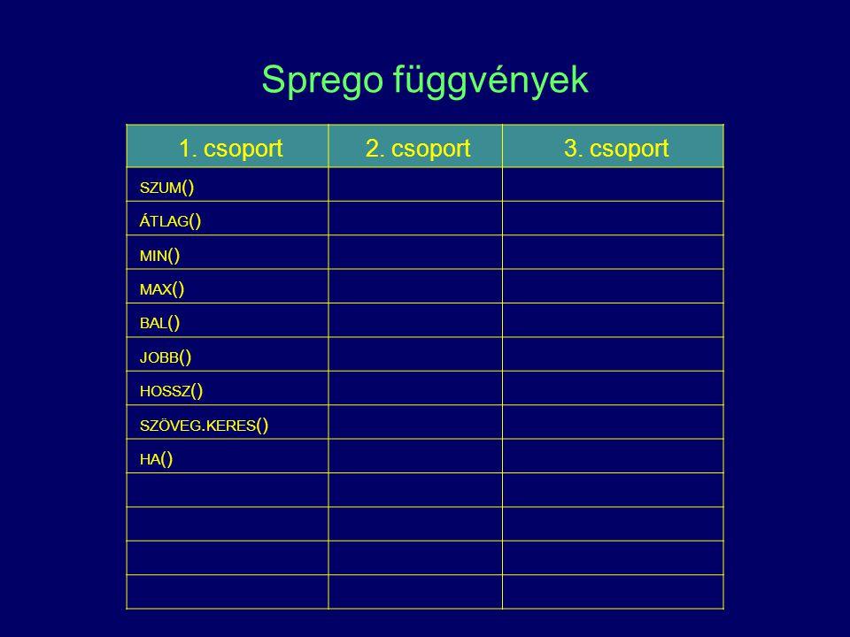 Sprego függvények 1. csoport 2. csoport 3. csoport szum() átlag()