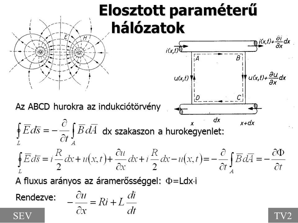 Elosztott paraméterű hálózatok