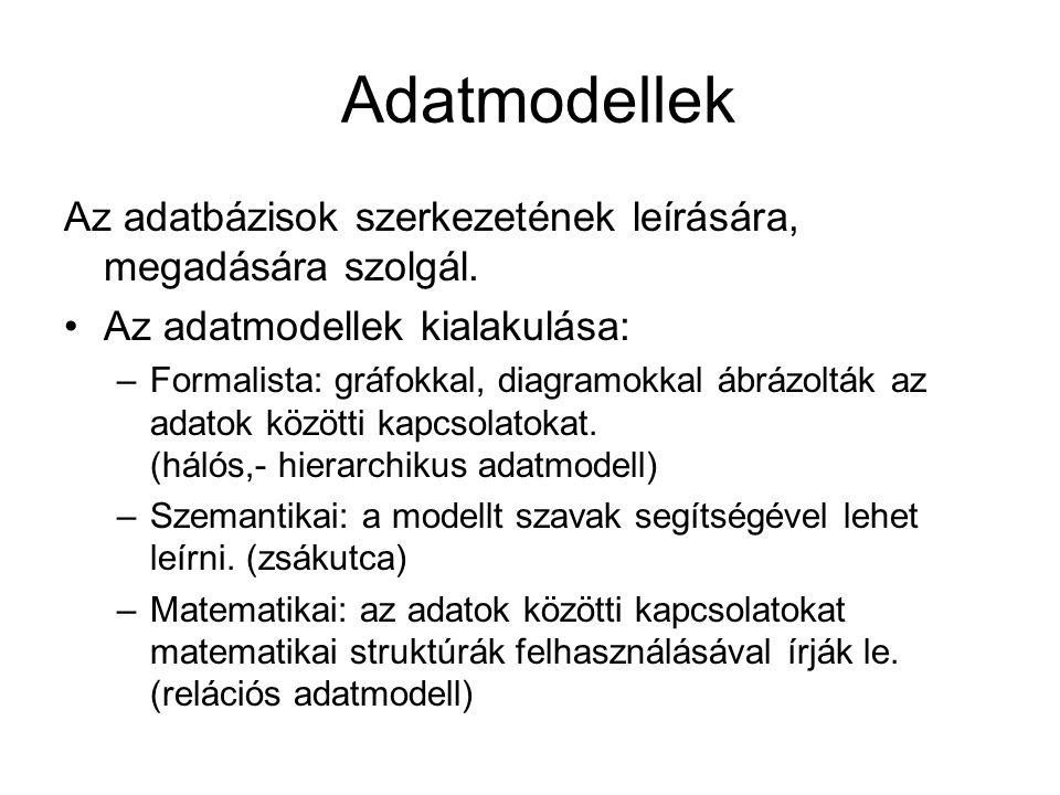 Adatmodellek Az adatbázisok szerkezetének leírására, megadására szolgál. Az adatmodellek kialakulása:
