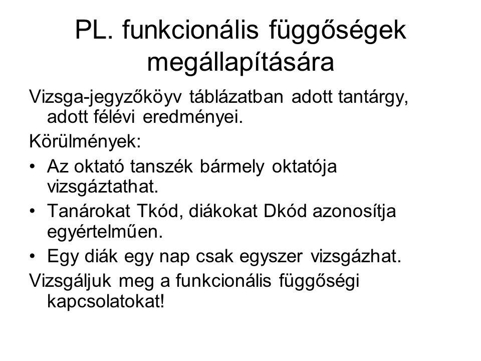 PL. funkcionális függőségek megállapítására