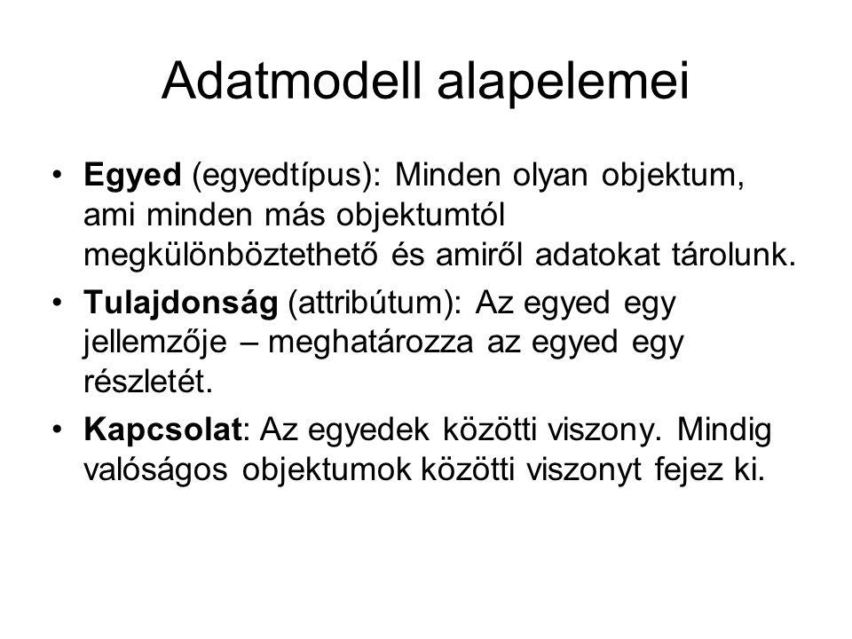 Adatmodell alapelemei