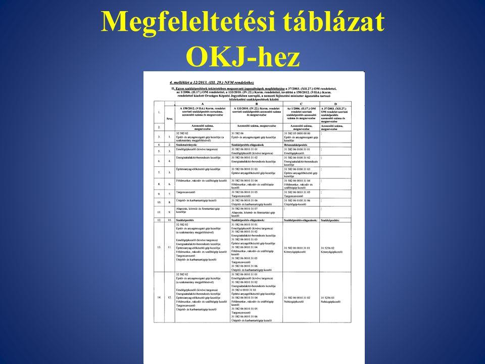 Megfeleltetési táblázat OKJ-hez