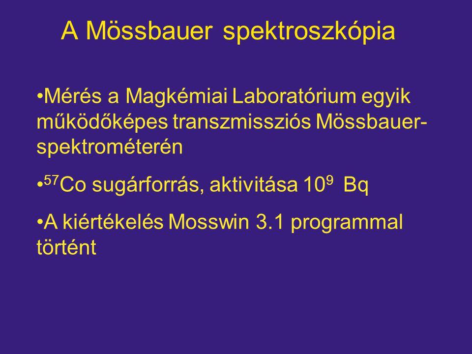 A Mössbauer spektroszkópia