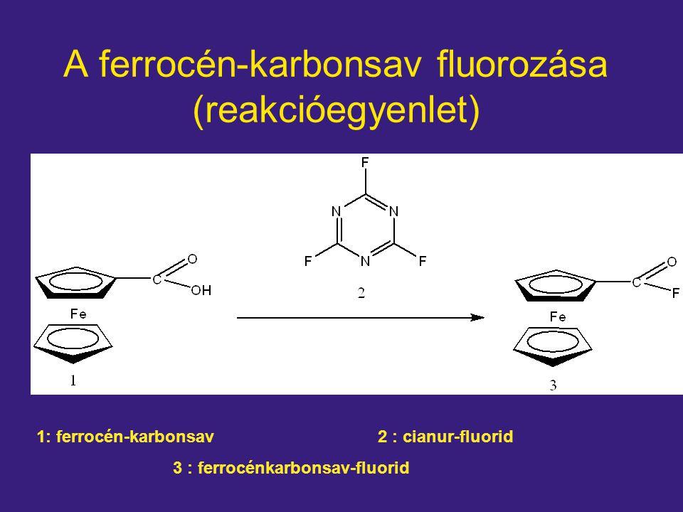 A ferrocén-karbonsav fluorozása (reakcióegyenlet)