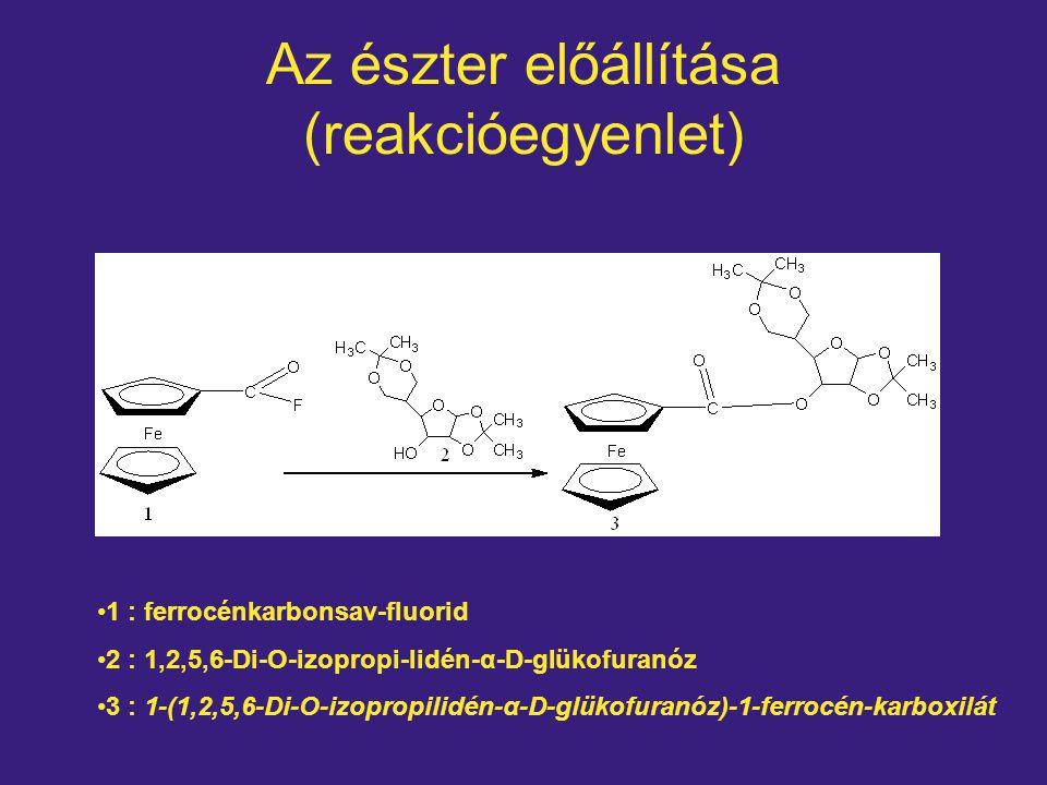 Az észter előállítása (reakcióegyenlet)