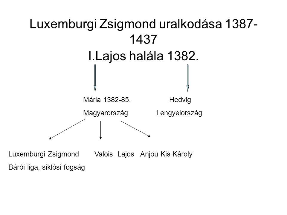 Luxemburgi Zsigmond uralkodása 1387-1437