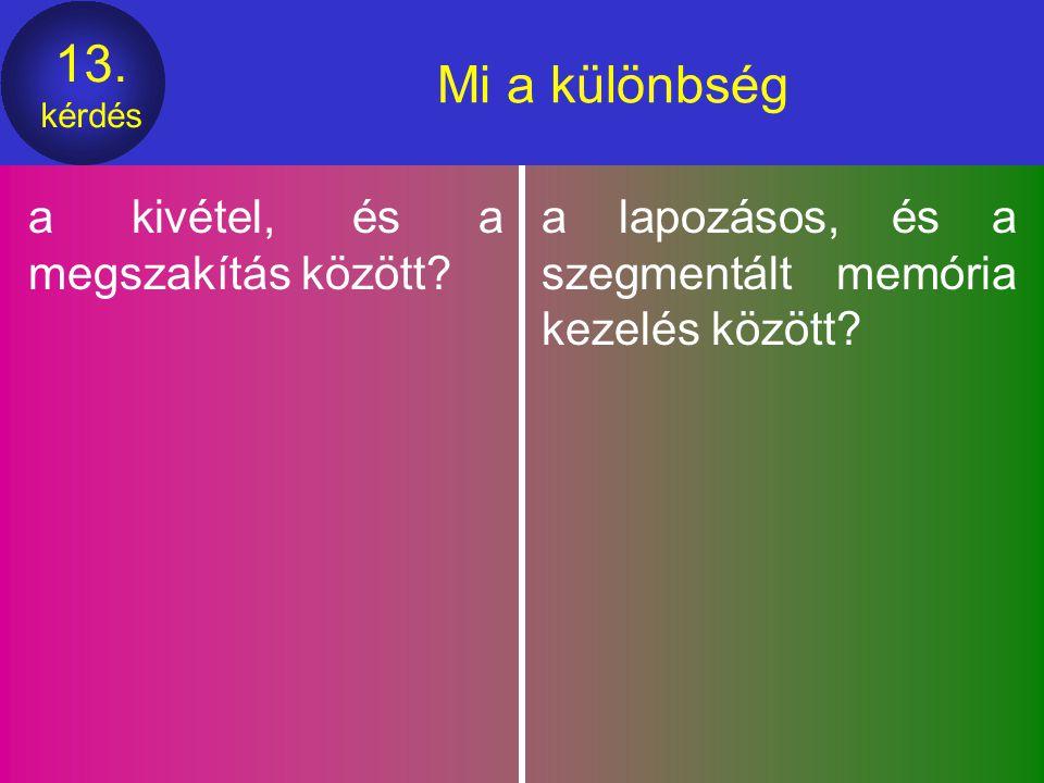 Mi a különbség a kivétel, és a megszakítás között