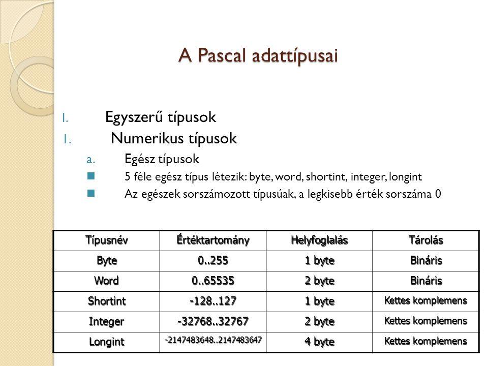 A Pascal adattípusai Egyszerű típusok Numerikus típusok Egész típusok