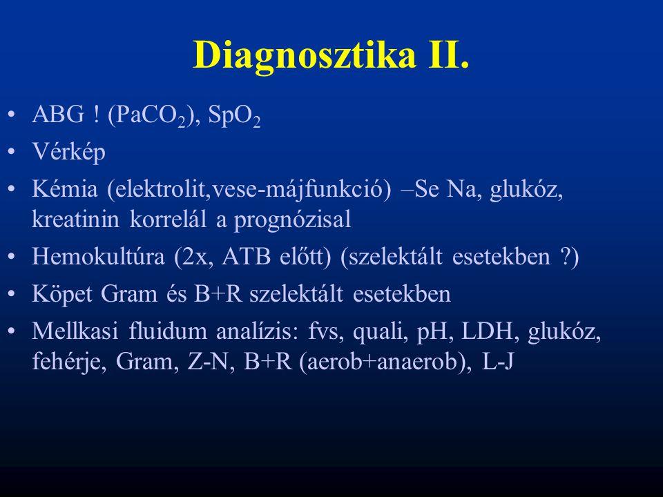 Diagnosztika II. ABG ! (PaCO2), SpO2 Vérkép