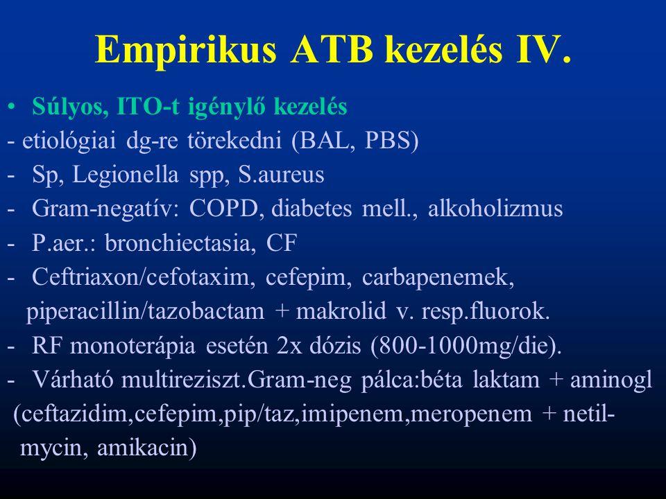 Empirikus ATB kezelés IV.