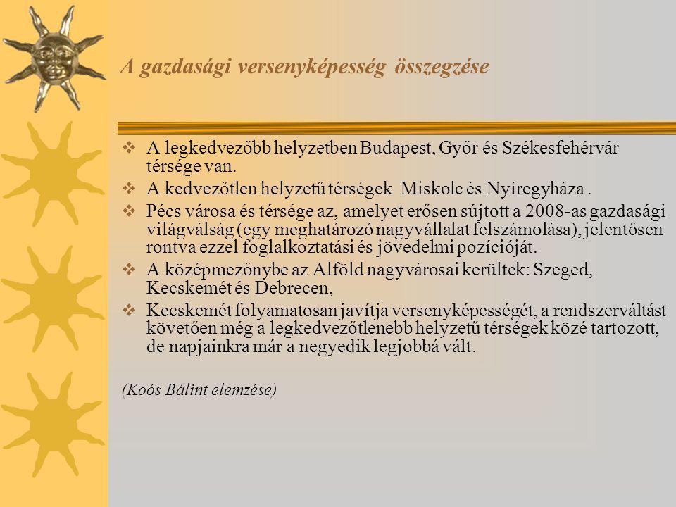 A gazdasági versenyképesség összegzése