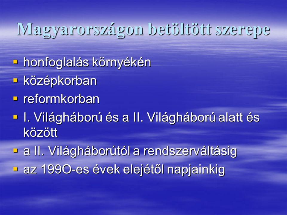 Magyarországon betöltött szerepe