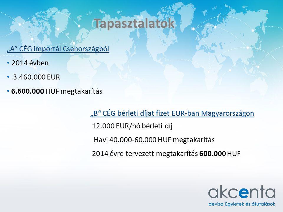 """Tapasztalatok """"A CÉG importál Csehországból 3.460.000 EUR"""