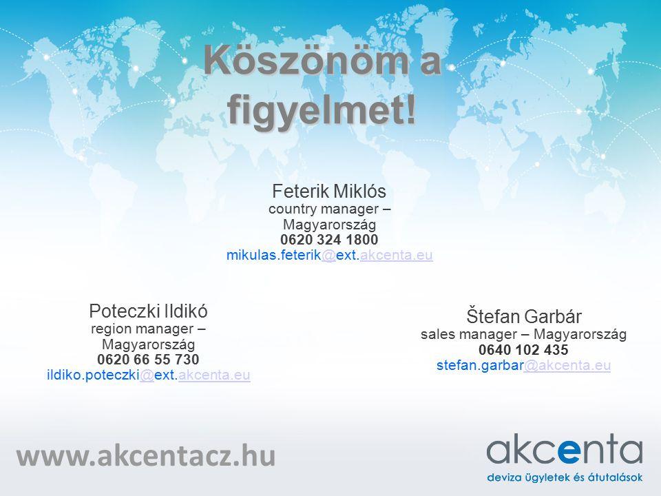 Köszönöm a figyelmet! www.akcentacz.hu Feterik Miklós Poteczki Ildikó