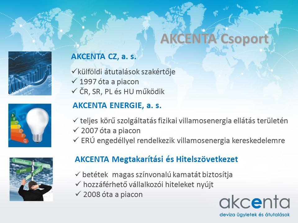 AKCENTA Csoport AKCENTA CZ, a. s. AKCENTA ENERGIE, a. s.