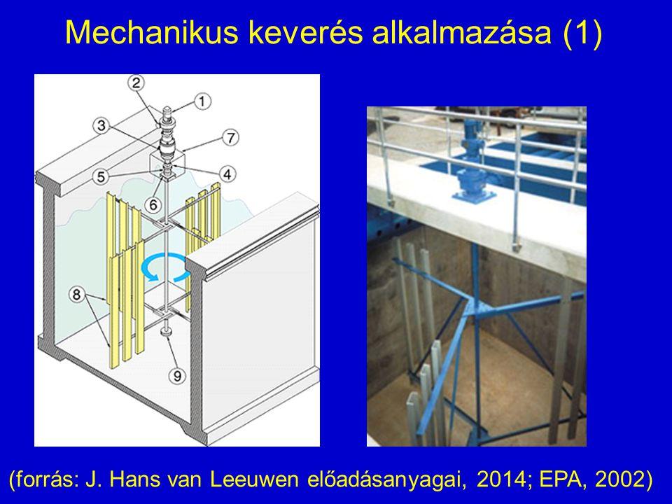 Mechanikus keverés alkalmazása (1)
