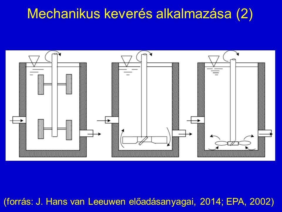 Mechanikus keverés alkalmazása (2)