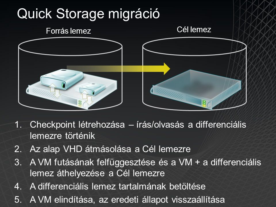 Quick Storage migráció
