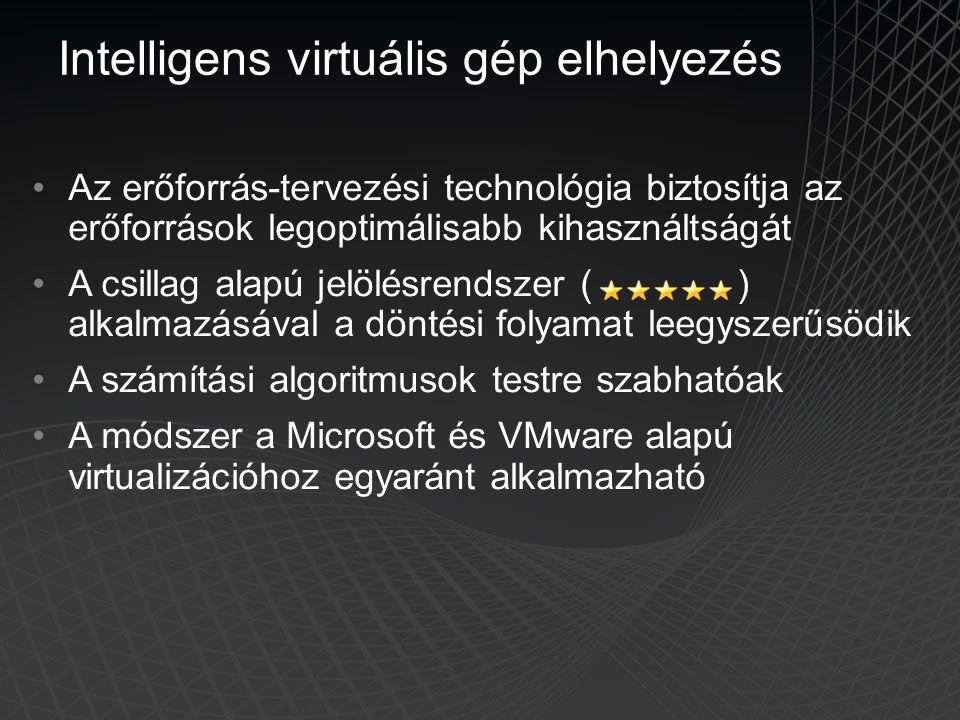 Intelligens virtuális gép elhelyezés