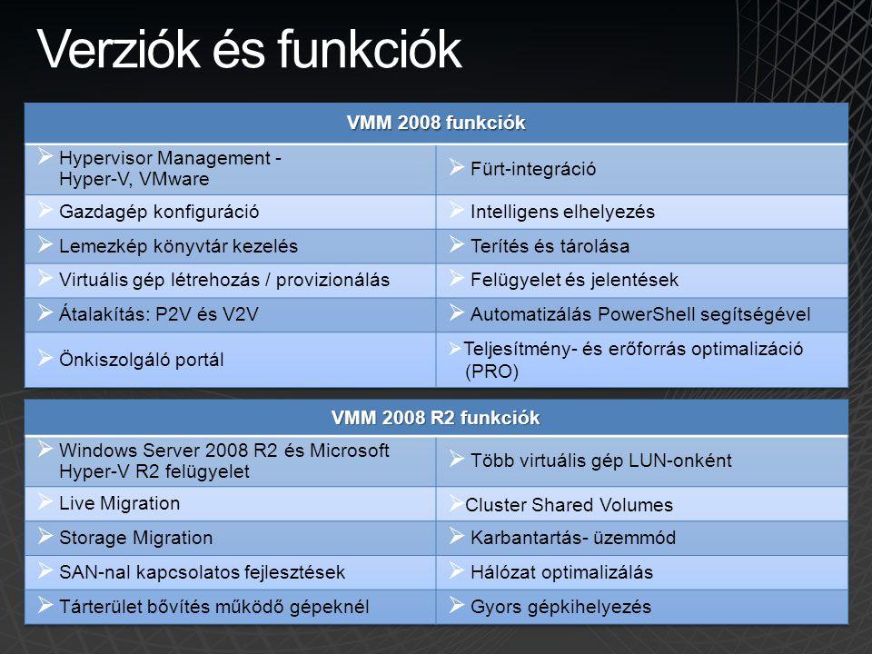Verziók és funkciók VMM 2008 funkciók