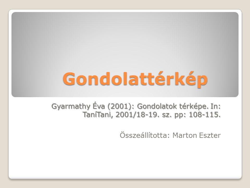 Gondolattérkép Gyarmathy Éva (2001): Gondolatok térképe. In: TaníTani, 2001/18-19. sz. pp: 108-115.