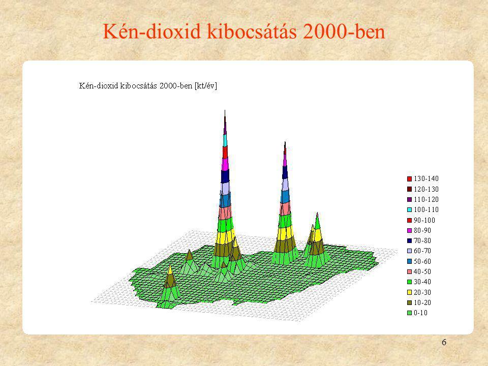 Kén-dioxid kibocsátás 2000-ben