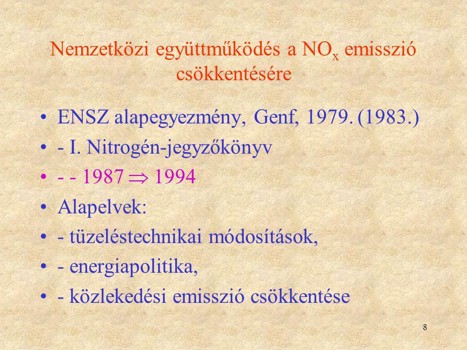Nemzetközi együttműködés a NOx emisszió csökkentésére