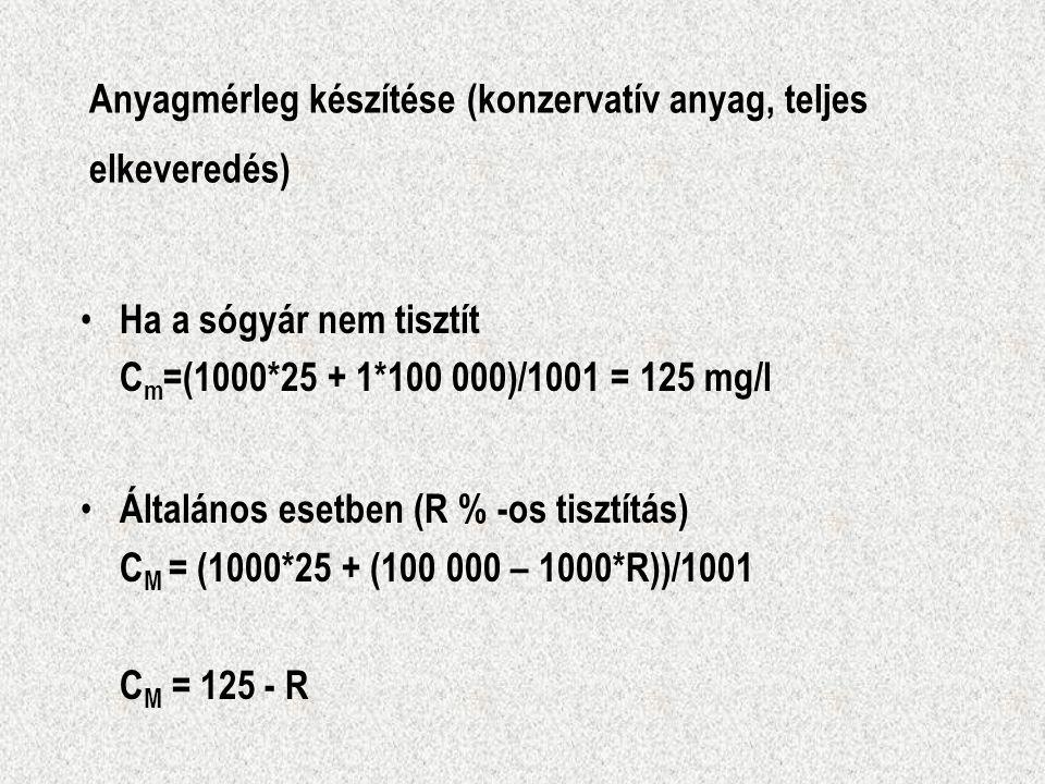 Anyagmérleg készítése (konzervatív anyag, teljes elkeveredés)
