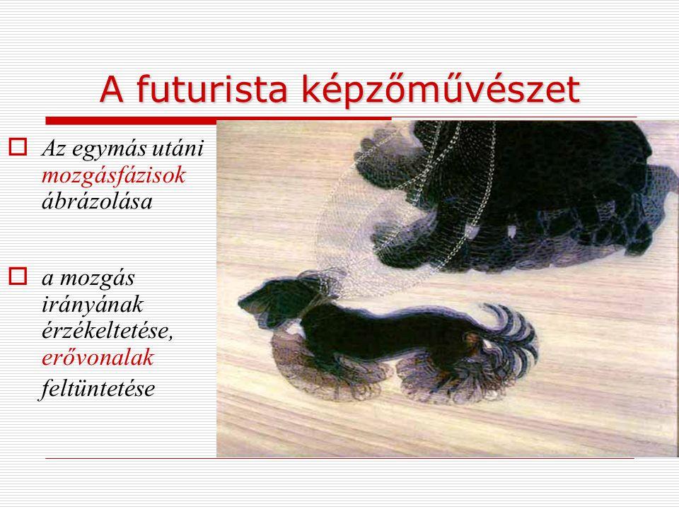 A futurista képzőművészet