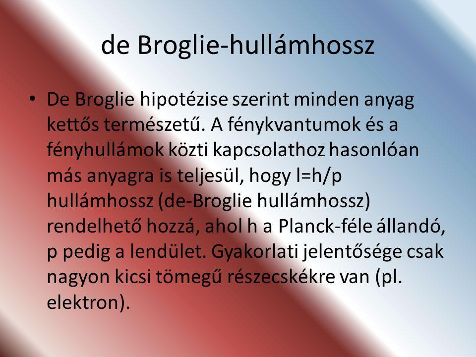 de Broglie-hullámhossz
