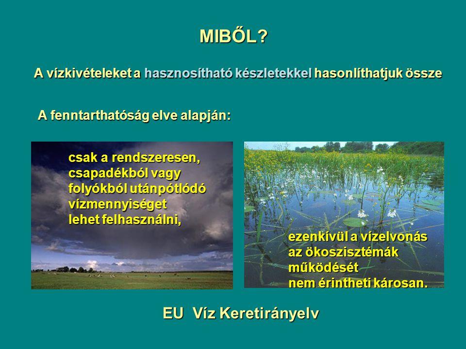 MIBŐL EU Víz Keretirányelv